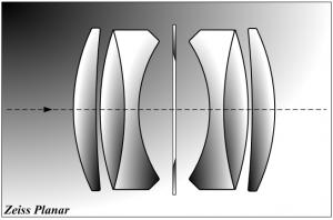 Planar结构