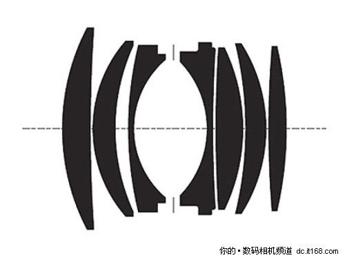 Contax Zeiss Planar T* 1.7/50镜片结构图